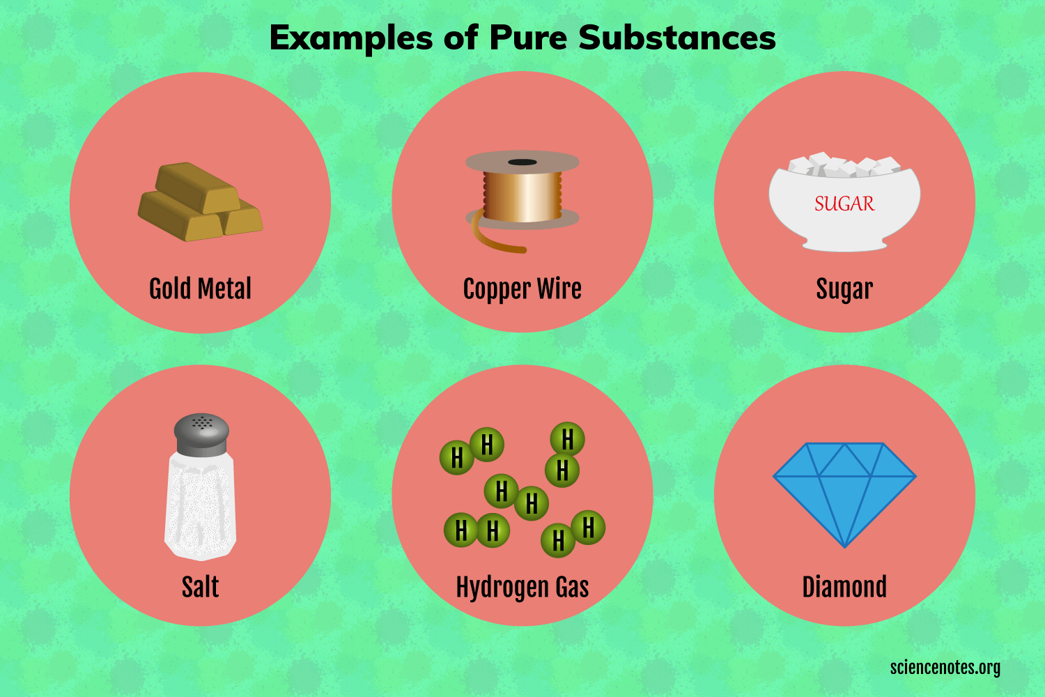 Examples Of Pure Substances In