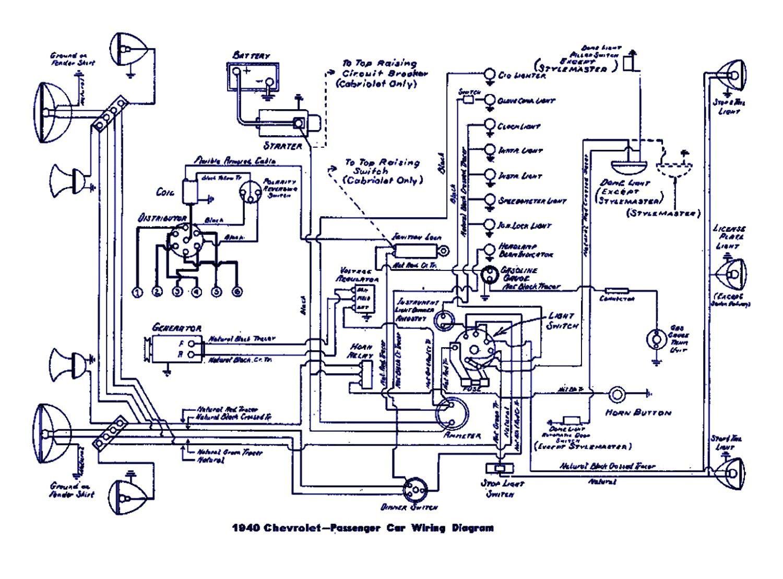 Inspirational Ez Go Textron Wiring Diagram In 2020 Electrical Wiring Diagram Ezgo Golf Cart Diagram Design