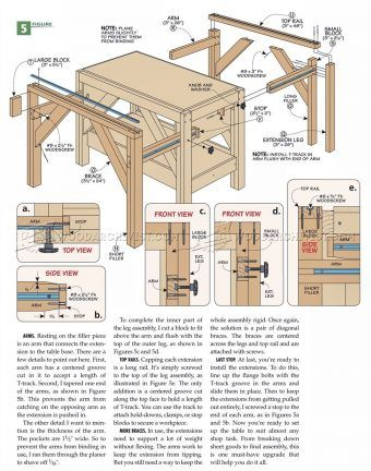 996 Plywood Cutting Table Plans Circular Saw Tips Jigs And Fixtures Work Solutions