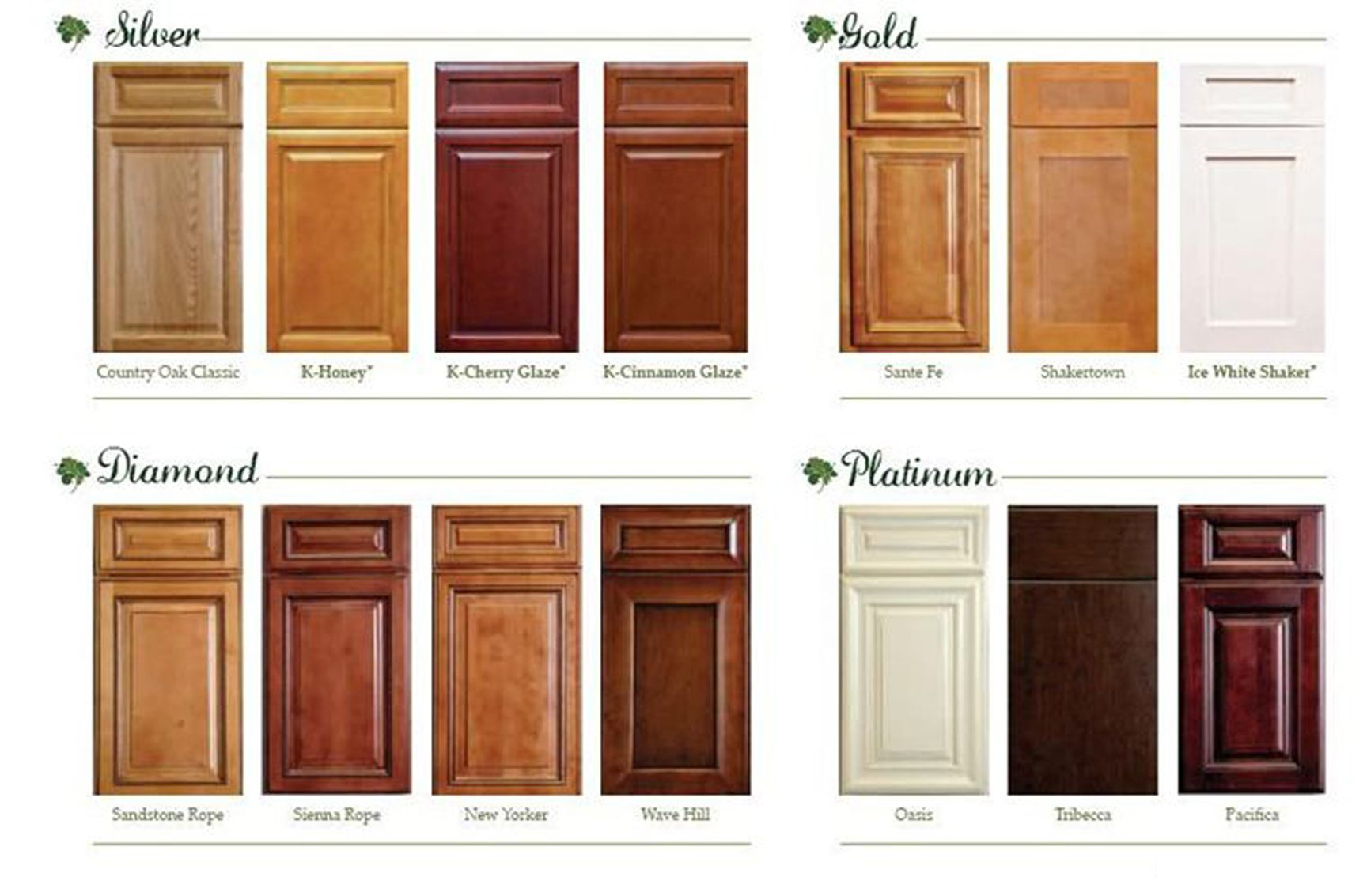 Forevermark Rta Kitchen Cabinets Kitchen Cabinets Reviews Remodel