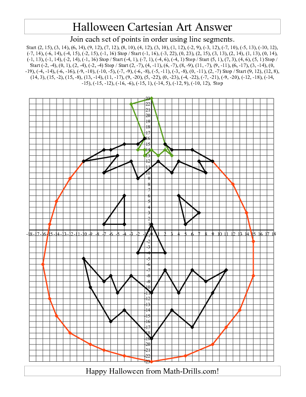 Halloween Math Worksheet -- Cartesian Art Halloween Pumpkin | Learn ...