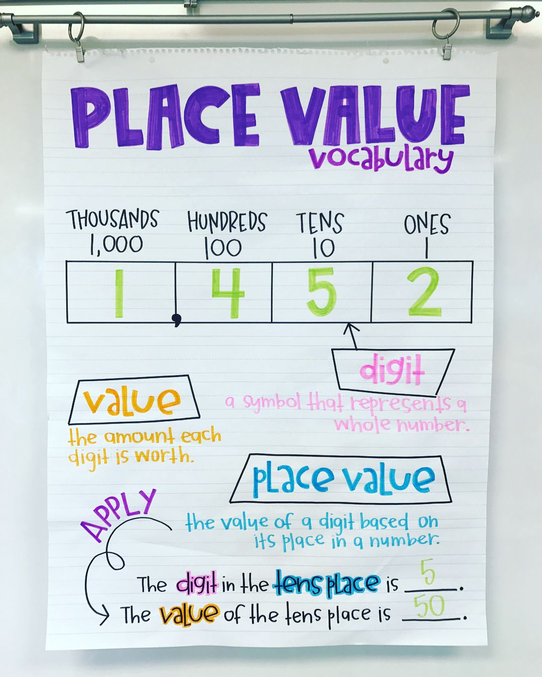 2077 likes 105 comments amy groesbeck theamygroesbeck on are you teaching place value then grab my anchor chart planogram vol its geared towards or but can be tweaked for other grades nvjuhfo Gallery