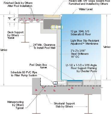 pool wall section wall sections pool construction, pool drawing Pool Pump Valves Diagram pool wall section