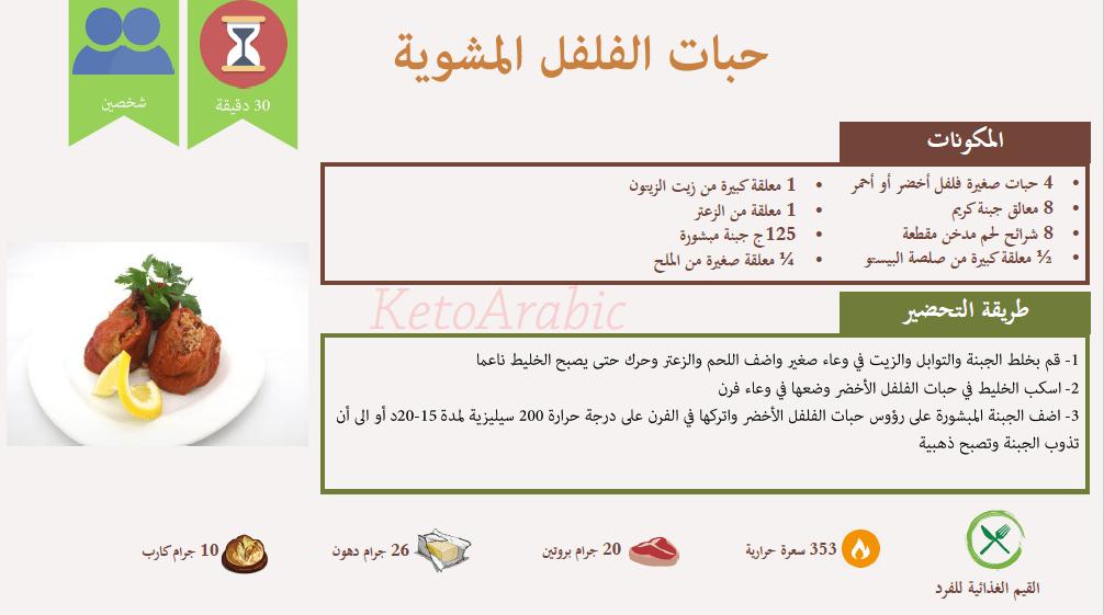 وجبات كيتو دايت جدول رجيم قليل الكربوهيدرات وغني البروتين كنوزي Keto Diet Food List Diet Recipes Low Carbohydrate Diet