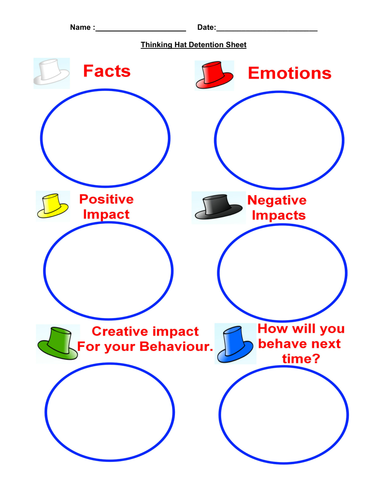 Thinking Hat Detention Reflection Worksheet Helps A Student To