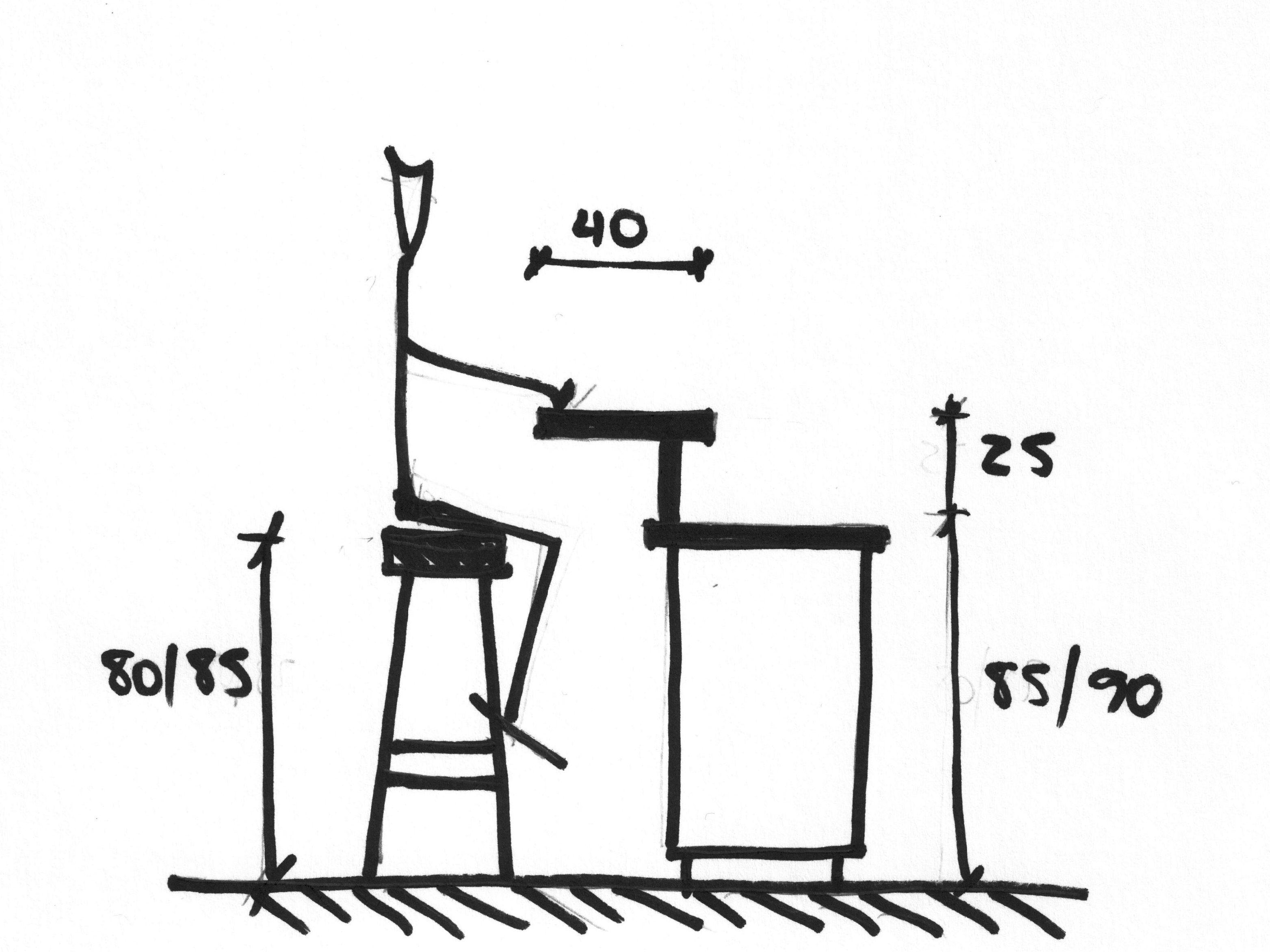 Barra 1: problema y solución | Cocinas, Mesa alta bar y Barras para ...