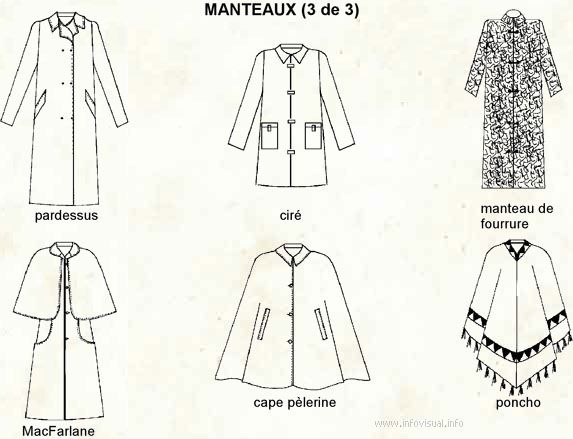 Manteau couture terms french types of coats fashion - Manteau dessin ...