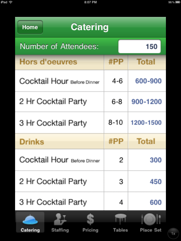 Event Planning Aps Super Planner, a must! Calculate