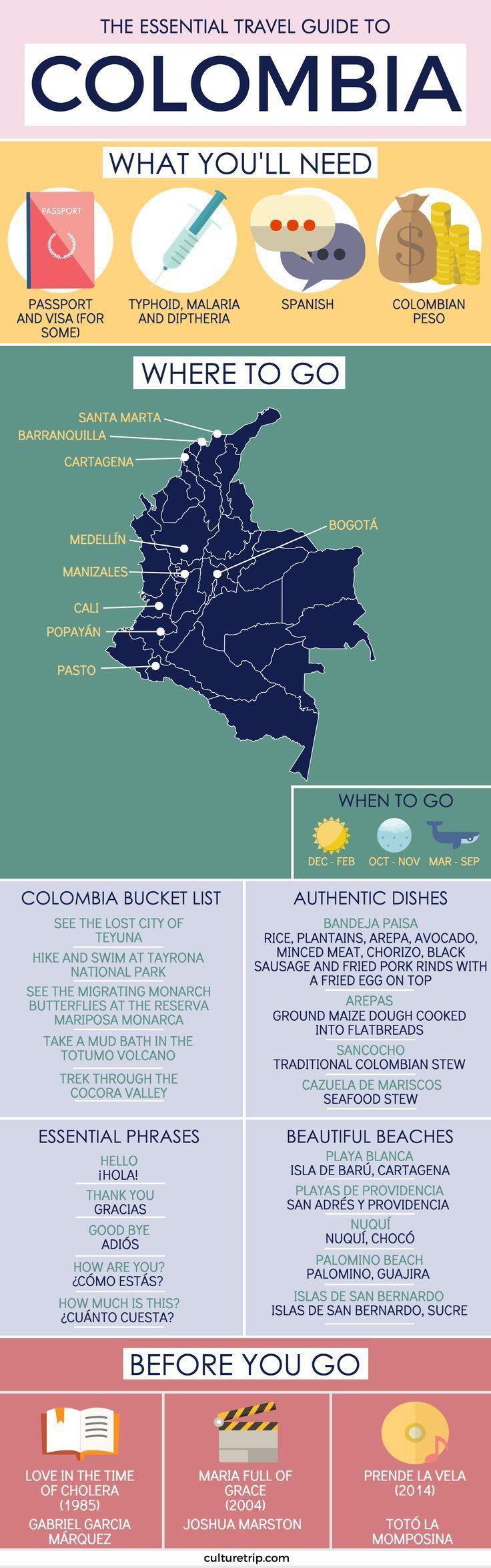 The Essential Travel Guide To Colombia Infographic Colombia Essential Guide Infograp In 2020 Kolumbien Reisen Sudamerika Reise Kolumbien