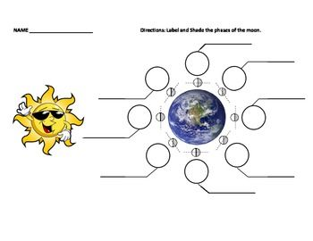 Worksheets Moon Phases Worksheet a short worksheet to practice understanding of the phases moon