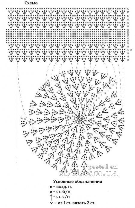 Схема вязания шапочки крючком 75