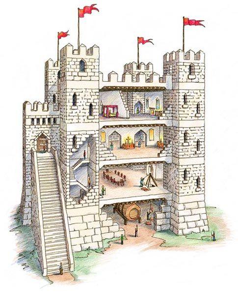 Castle Keep Cutaway Crossling Pinterest Cutaway Castles And Medieval