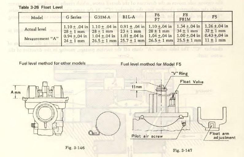 1975 Yamaha Dt 125 Wire Schematic
