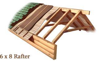Log Home Design Center Log Home Roof System Material