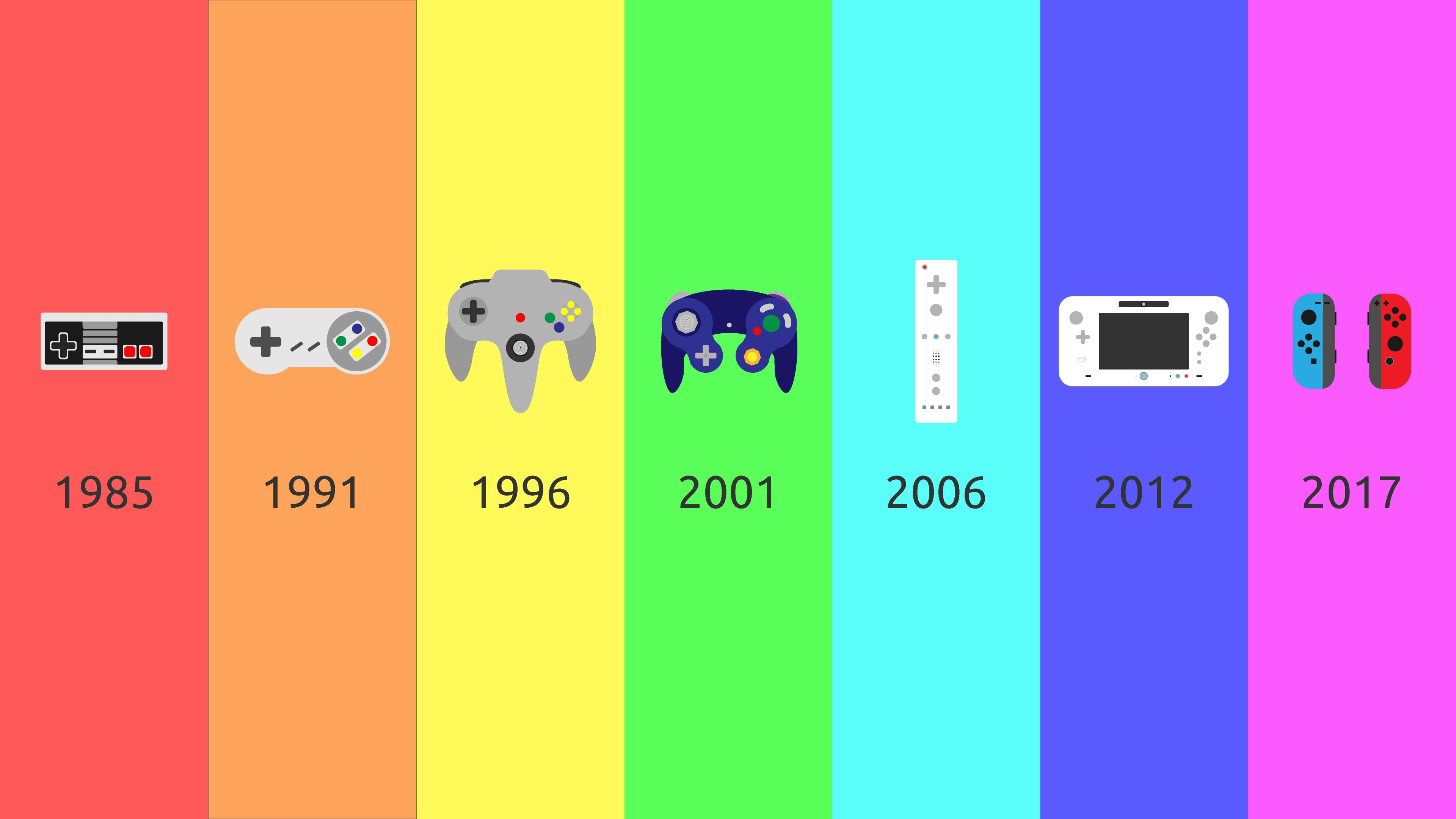 Nintendo Controller Evolution | gaming | Pinterest ...
