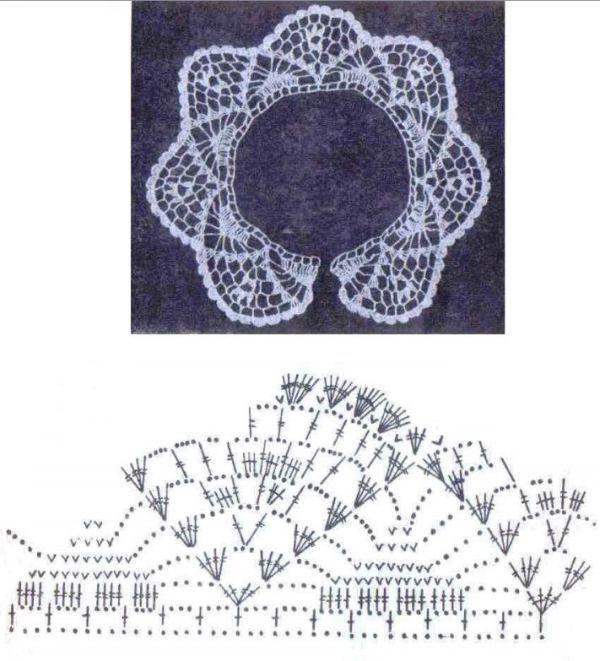 9 easy crocheted collar patterns free | Crochet collar pattern ...