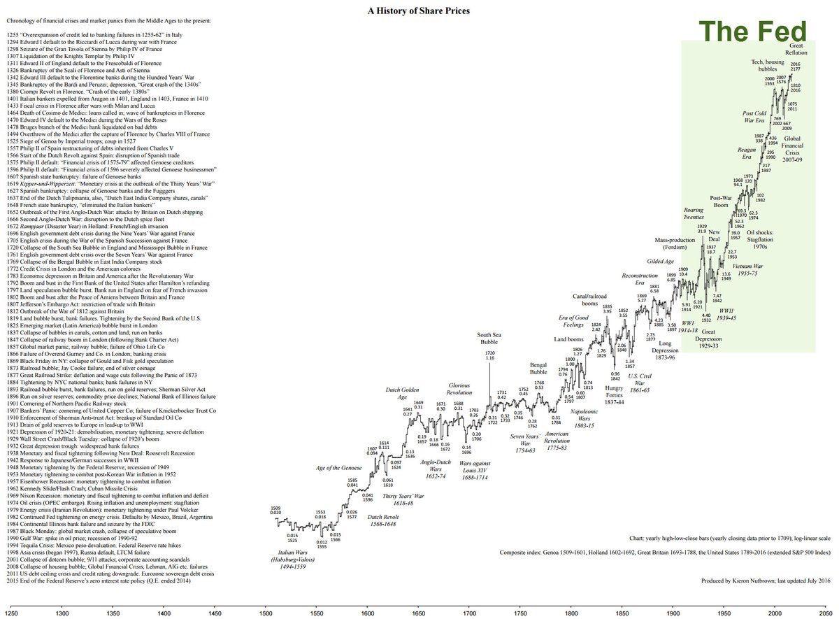 Johnny johnny310x share prices stock market history