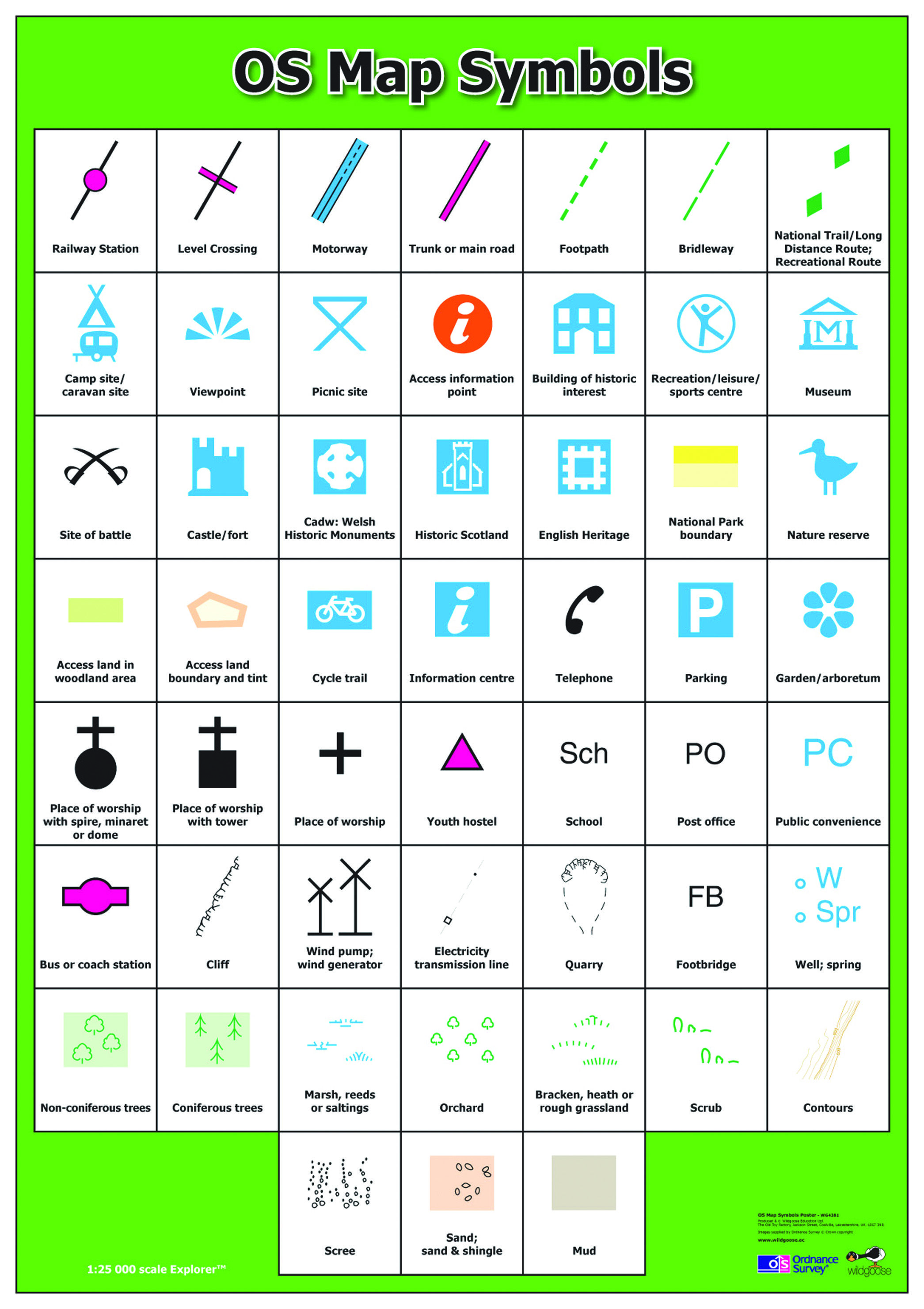 ordnance survey legend symbols - Google Search | Teacher's ... on push pins for maps, north arrows for maps, legend for tables, compass rose for maps,