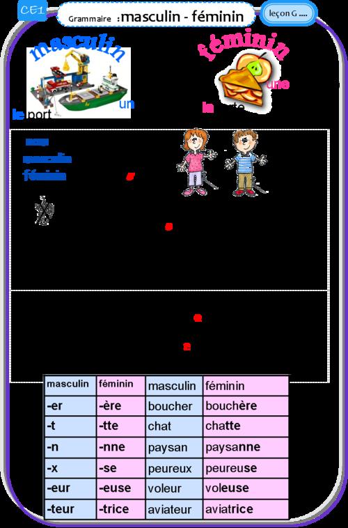 Grammaire CE1 | Grammaire ce1, Grammaire