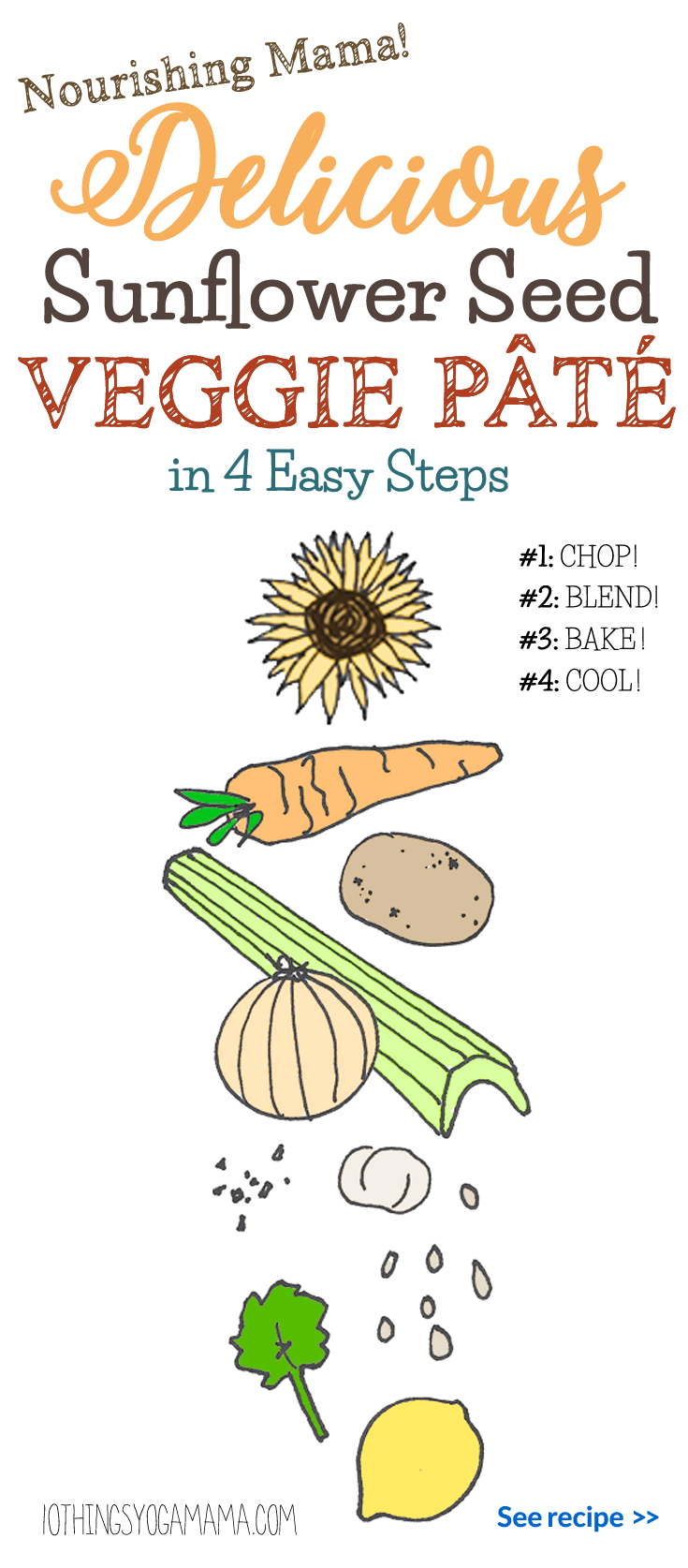 Sunflower Seed Veggie Pâté In 4 Easy Steps Lunch And