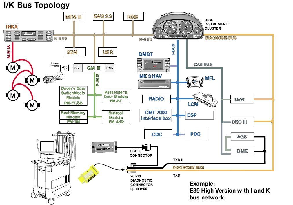 1999 Bmw Radio Wiring 4 Electrical Diagram Bmw Radio