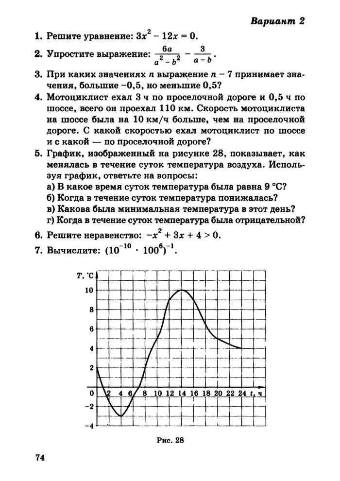 Русский язык 5 класс практика решебник г.державинъ