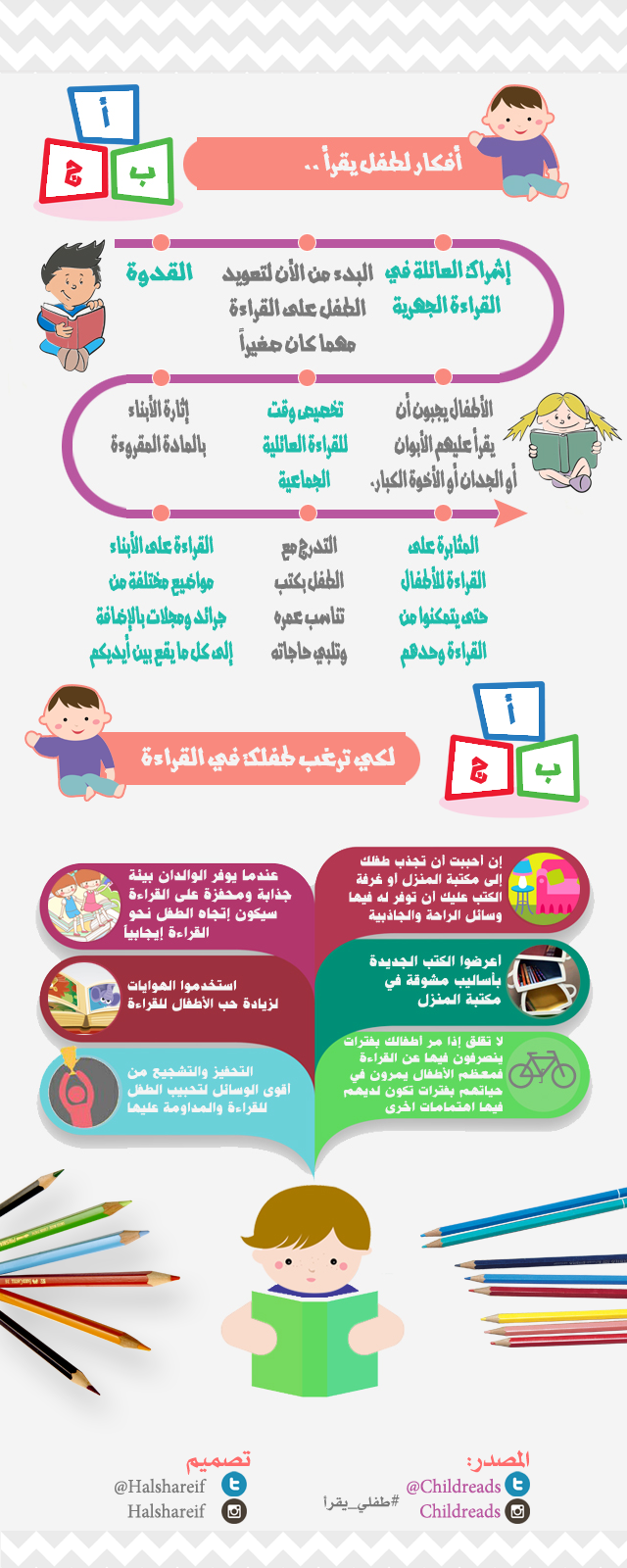 انفوجرافيك أفكار لطفل يقرأ انفوجرافيك إنفوجرافيك Islamic Kids Activities Baby Education Kids Planner