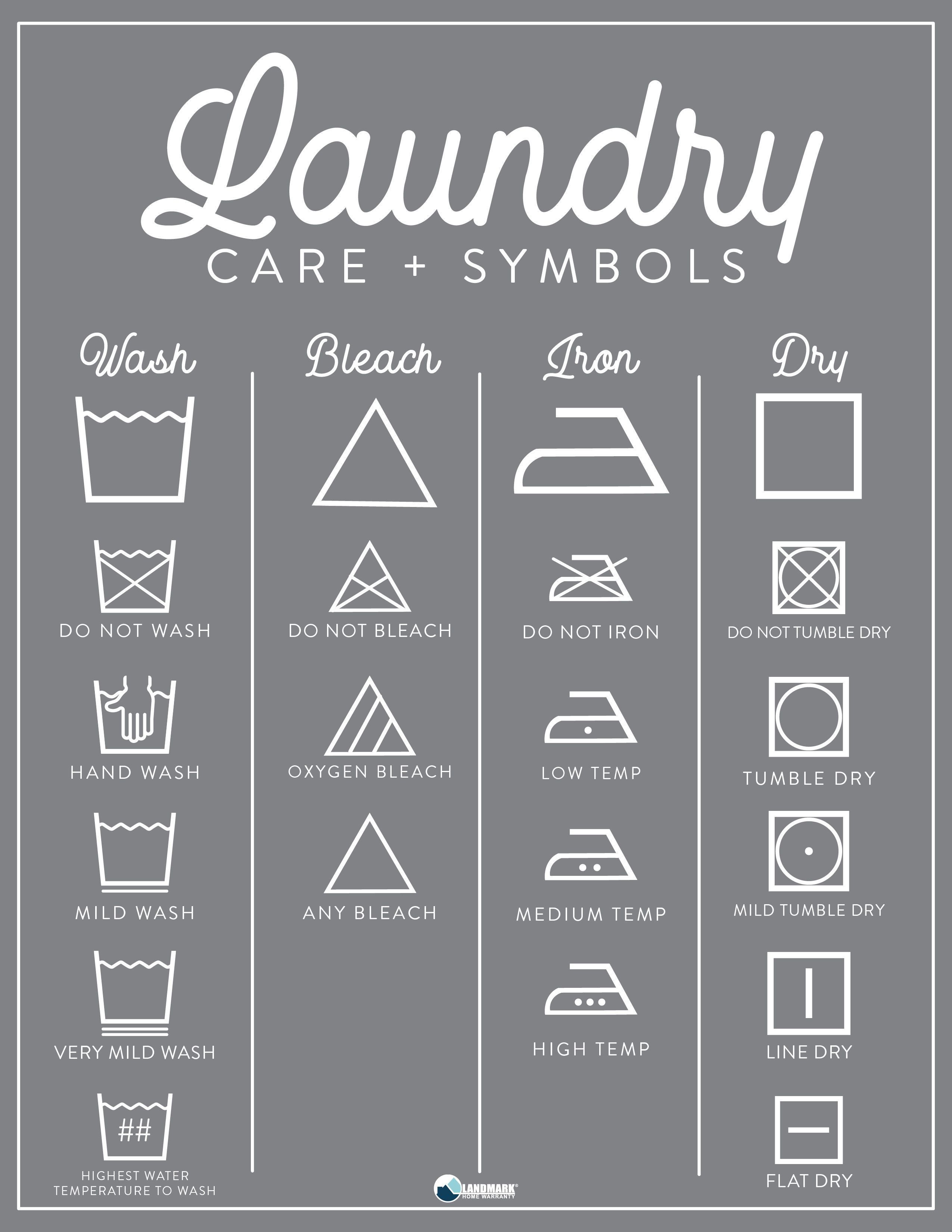 Free Printable Guide For What The Laundry Care Symbols On Your