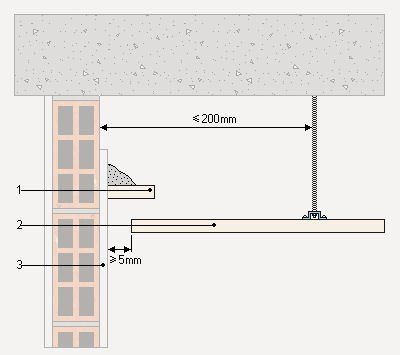 Rta esq 022 foso detalles constructivos pinterest - Medidas placas pladur ...