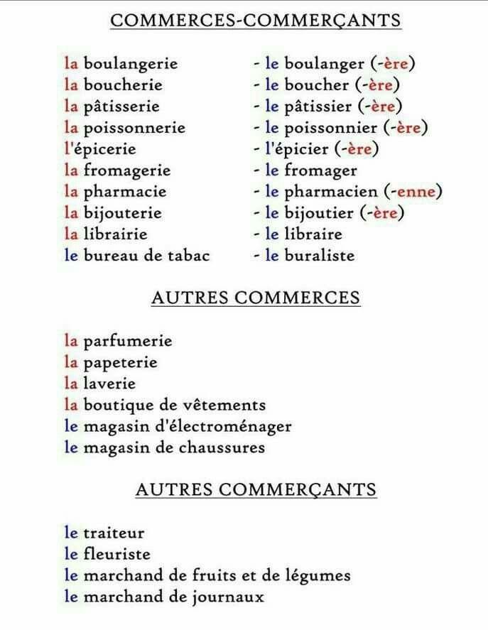Pin von sandrine auf cours de français / FLE / Alphabétisation ...