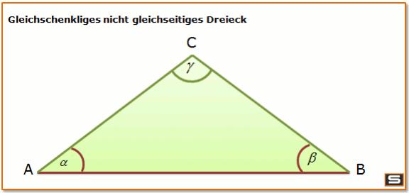 Gleichschenkliges Dreieck   Geometrie   Pinterest   Gleichschenklig ...