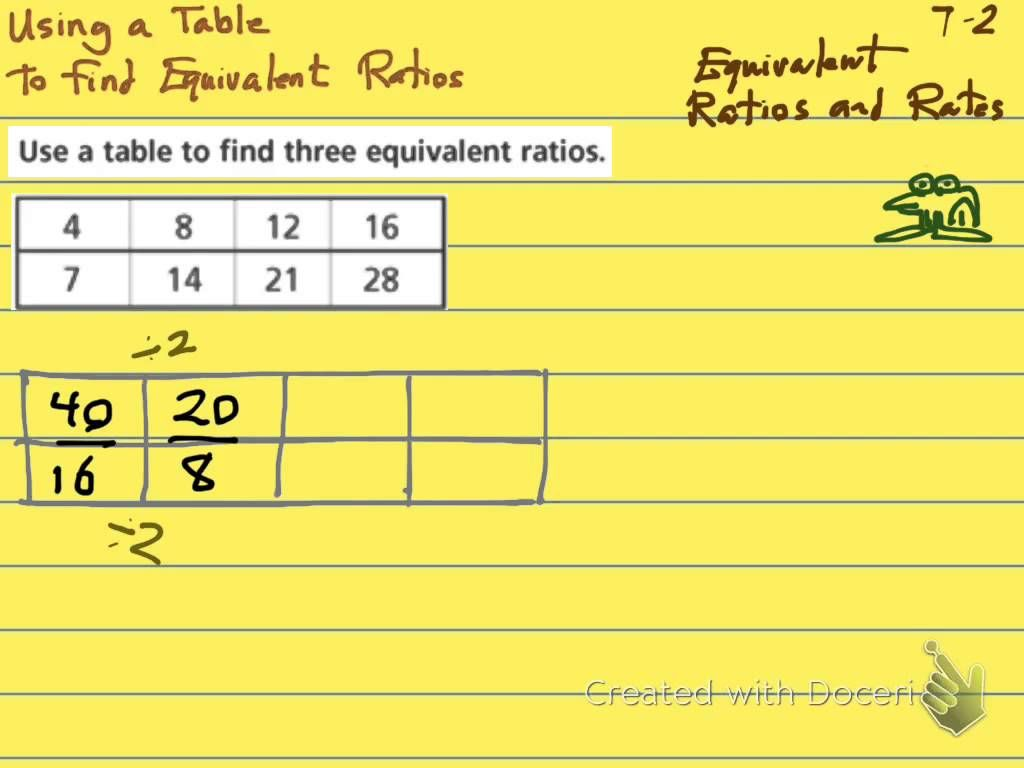 Free Ratio Tables Worksheets Pictures