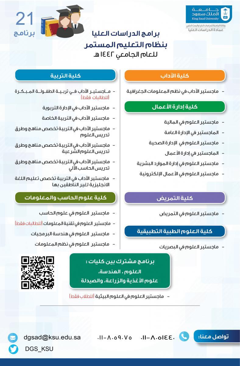 برامج الماجستير بنظام التعليم المستمر و الماجستير التنفيذي عمادة الدراسات العليا University Ksu