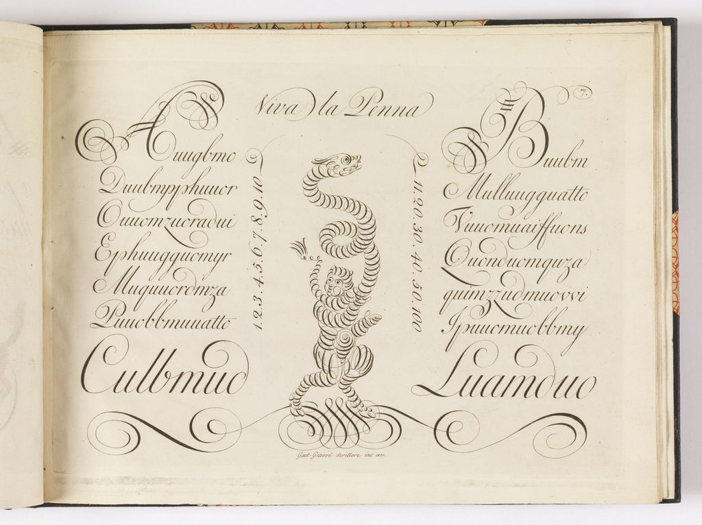 Gaetano Giarrè, Plate 7, Viva la Penna, Invento e incise questo nuovo metodo per formare un bel carattere (Long Live the Pen! These etchings demonstrate my new method of drawing characters), ca. 1801