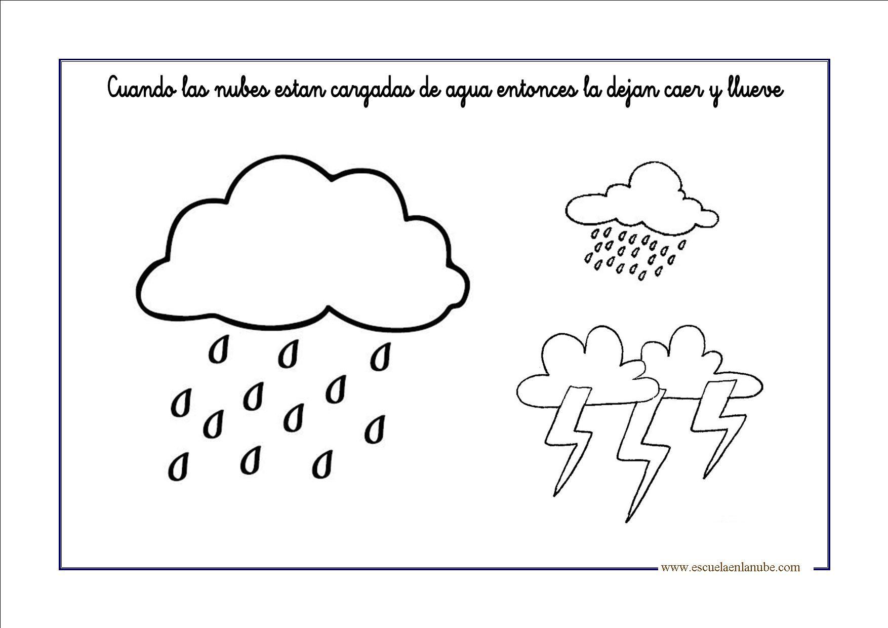 Fichas De La Lluvia Dibujos De Nubes Tiempo Atmosferico Lluvia
