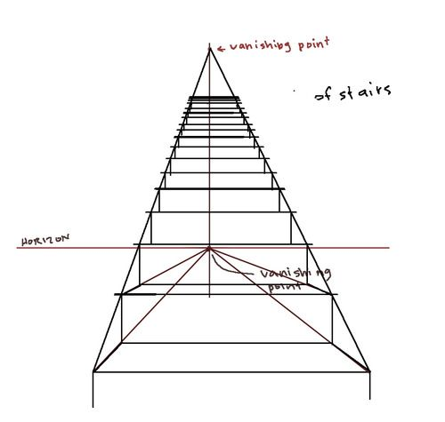 How to draw turning stairs
