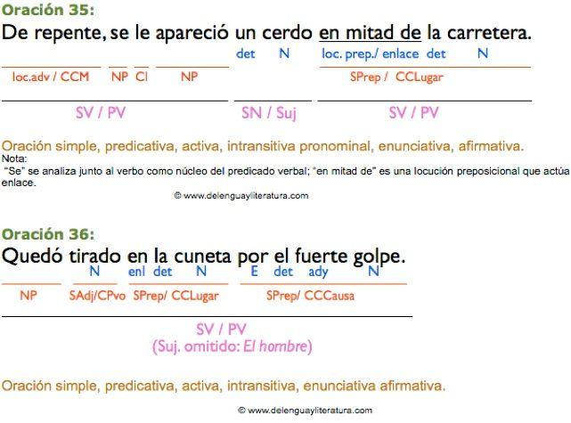 1a6 Análisis Sintáctico De Oraciones Simples Ejercicios Resueltos Oraciones Simples Analisis Sintactico De Oraciones Oraciones Simples Ejercicios