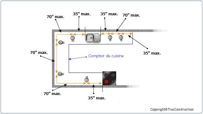 Exigence Du Circuit électrique Dans Une Cuisine Électricité - Norme electrique cuisine