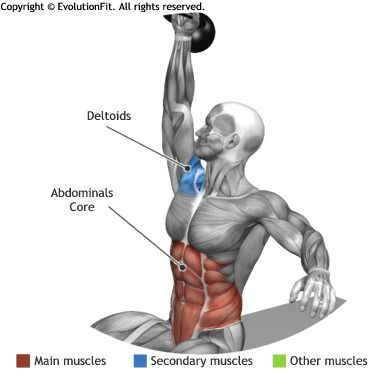 ABDOMINALS - RUSSIAN ONE ARM KETTLEBELL | Excersise | Pinterest ...