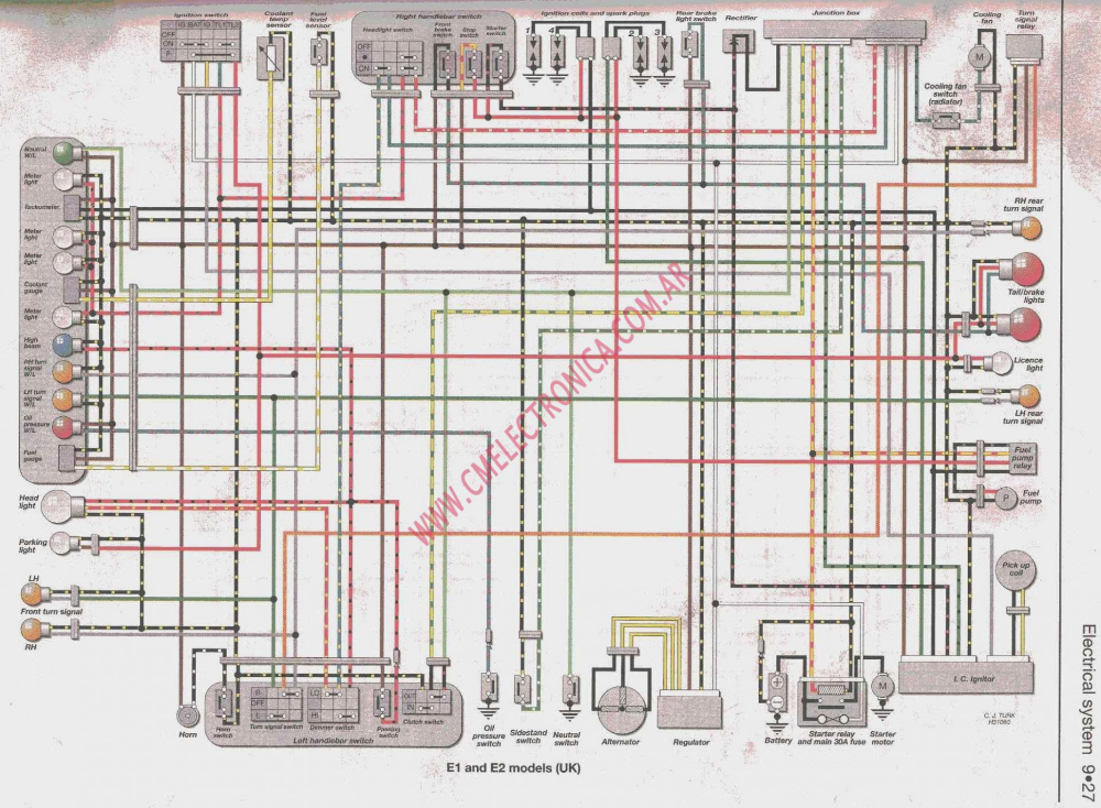 kawasaki er 500 wiring diagram | wiring diagrams | diagram, electrical  system, kawasaki  pinterest