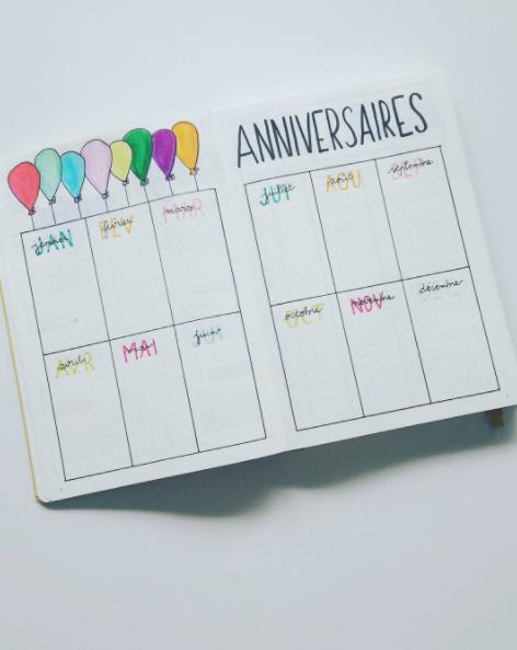 La meilleure façon de ne plus jamais oublier les anniversaires de vos proches.