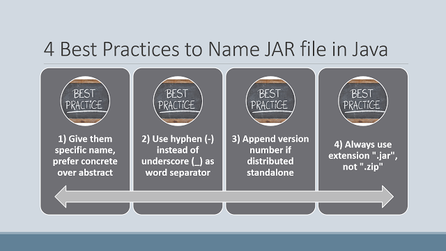 Best practices to name your JAR file in Java