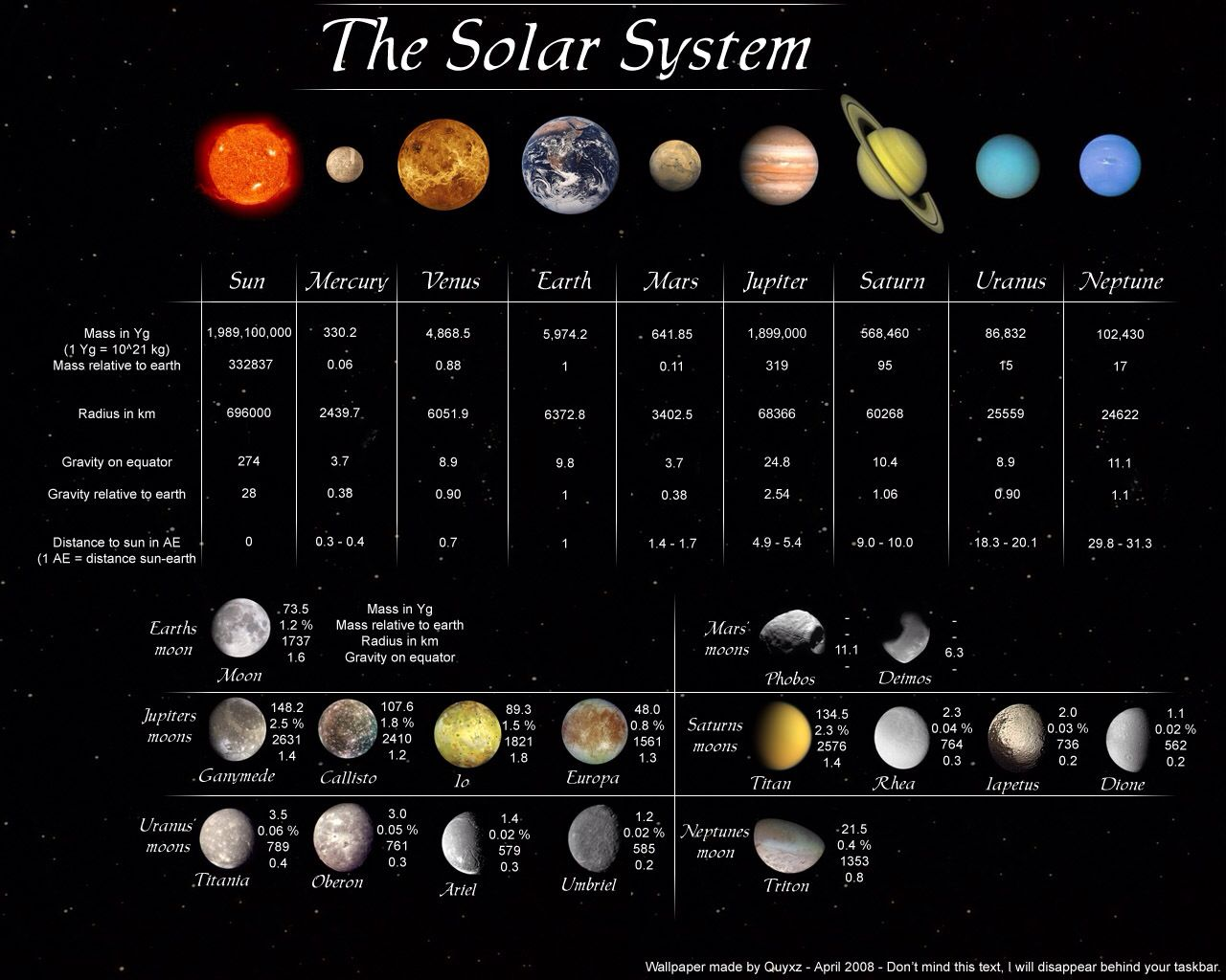 stats on planets - photo #3