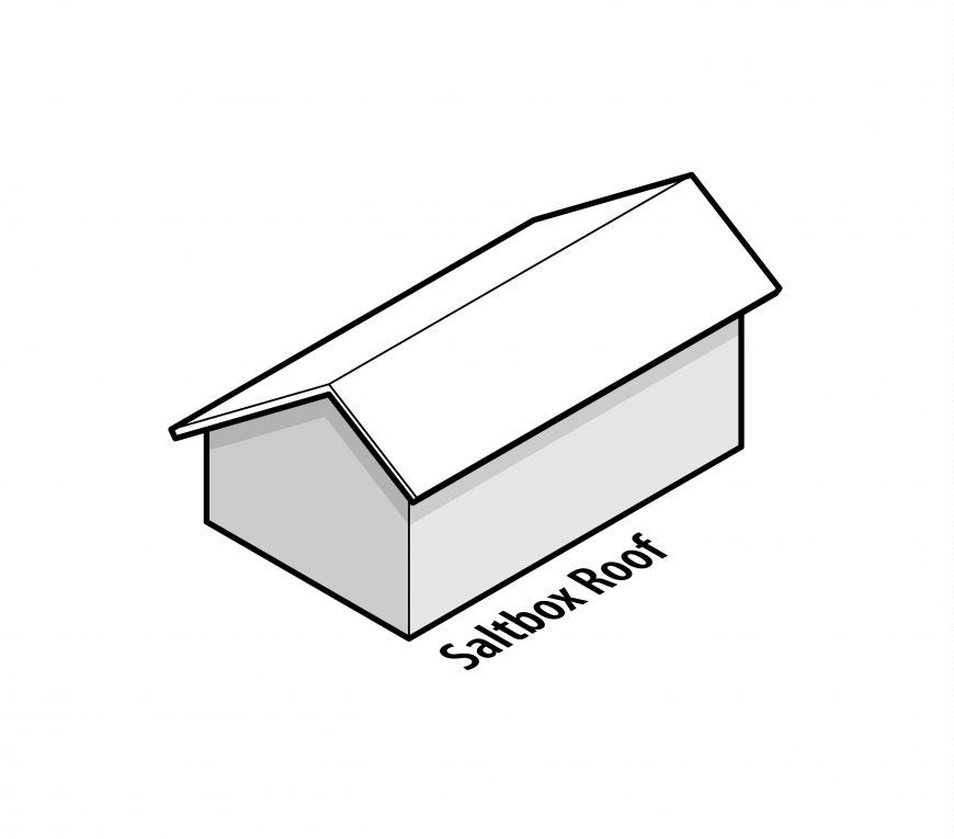 36 Types Of Roofs Styles For Houses Illustrated Roof Design Examples Roof Design Roofing Roof Styles