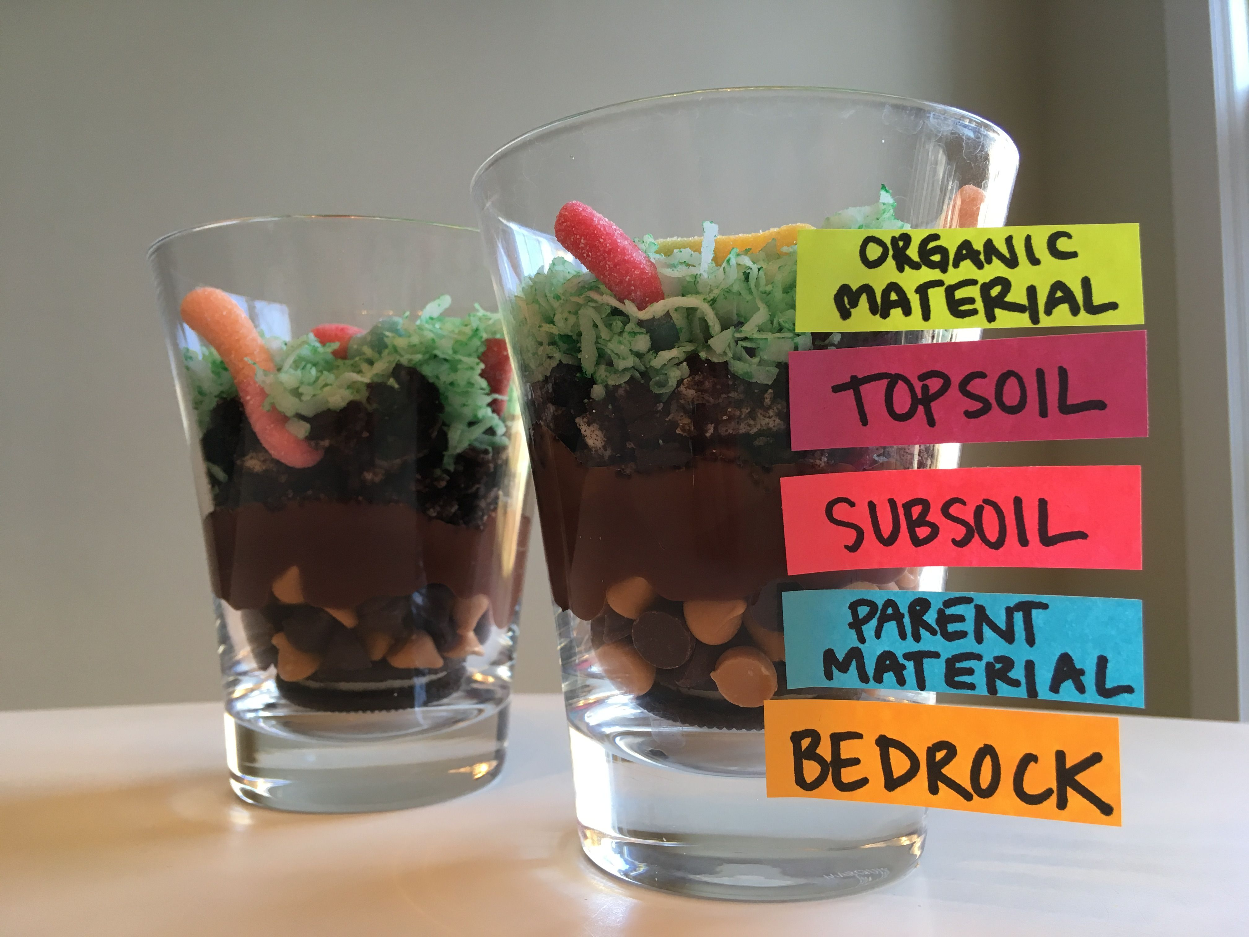 Diy Edible Soil Layers