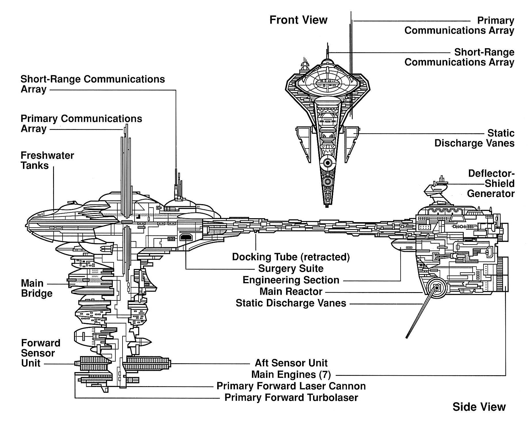 Star Wars Nebulon B Fregate Schematics