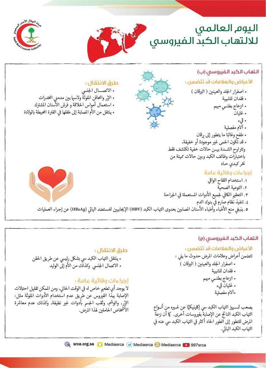 Pin By Ahmedalheel On Language Language Bullet Journal Journal