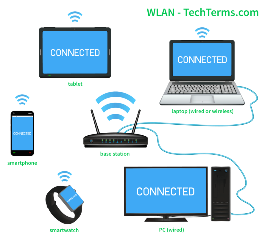 Wifi internet office networking home wifi cabling service in motor ...