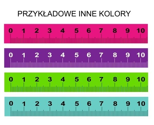 Naklejka Miarka 1 5 Metra 1 Metr 50 Cm Lub 25 Cm Metra Periodic Table