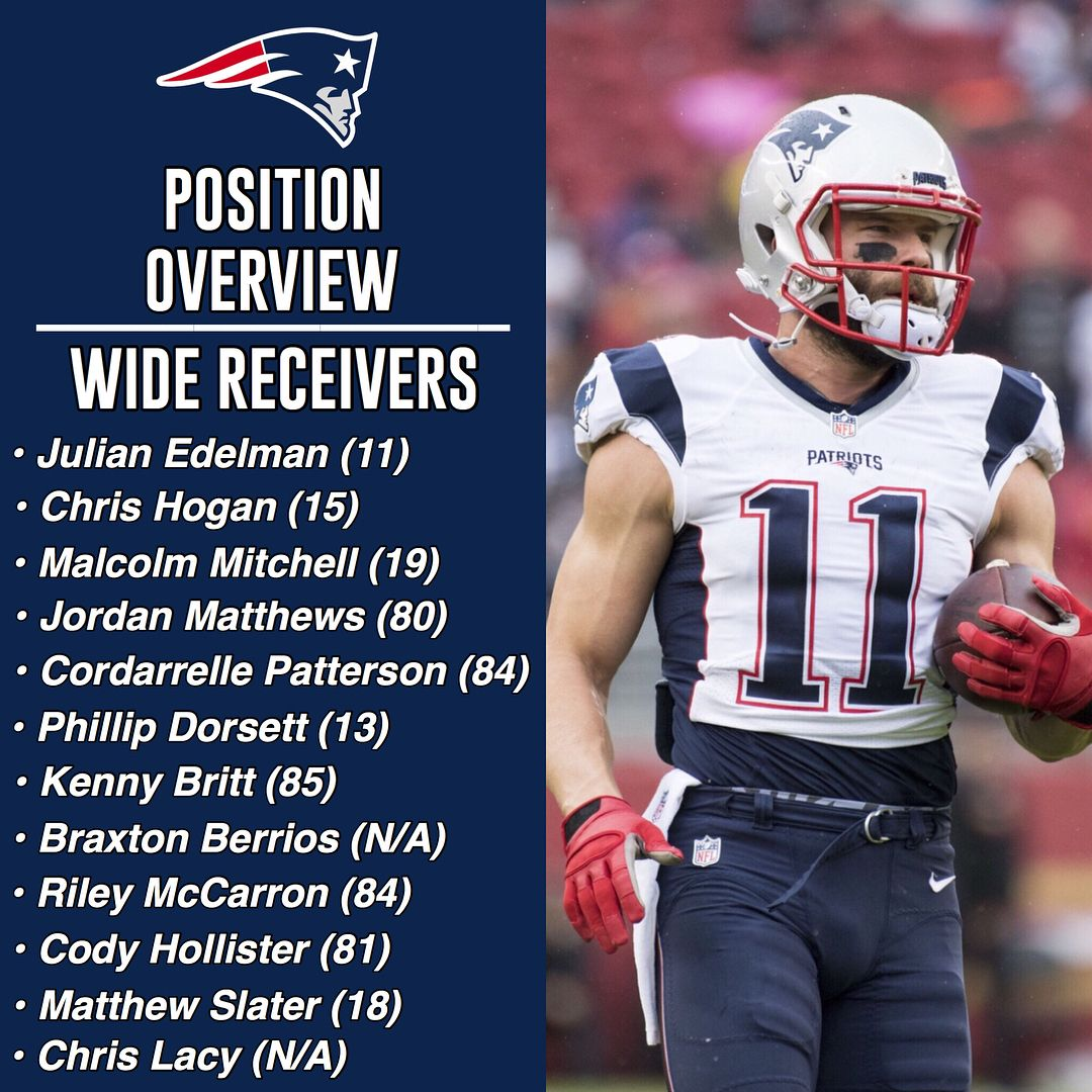 Here Is A Post Draft Look At The Patriots Offense Wr New England Patriots Patriots Fans Patriots